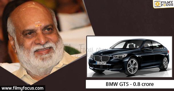 Raghavendra Rao, Raghavendra Rao Car